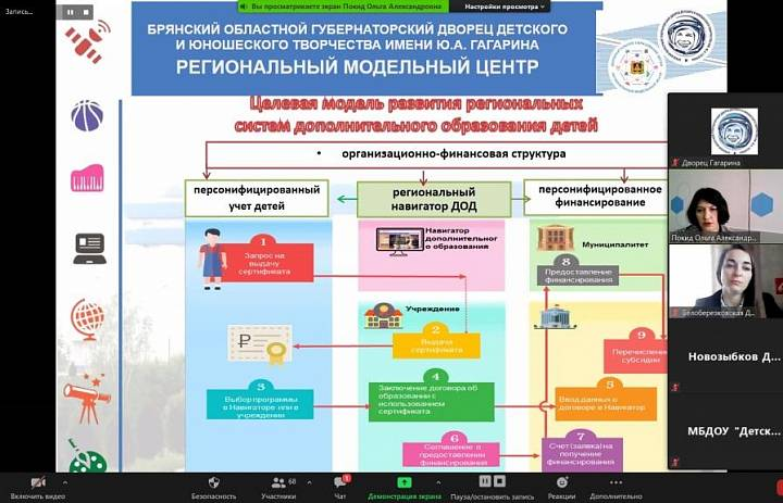 Образовательная онлайн-сессия: Знакомство с системой АИС «Навигатор»